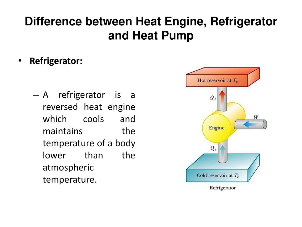 Difference between Heat Engine, Refrigerator and Heat Pump