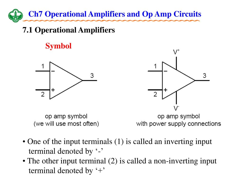 Ch7 Operational Amplifiers And Op Amp Circuits Ppt Download