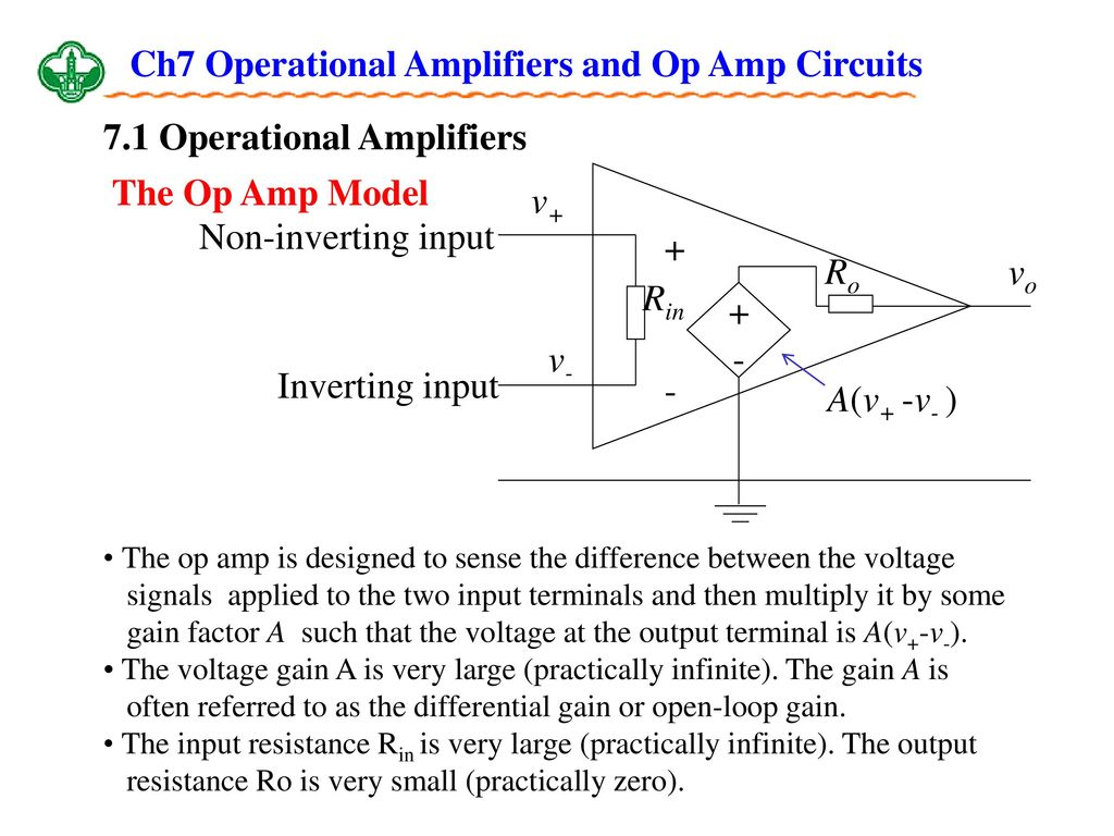 Ch7 Operational Amplifiers And Op Amp Circuits Ppt Download Voltage Divider Circuit