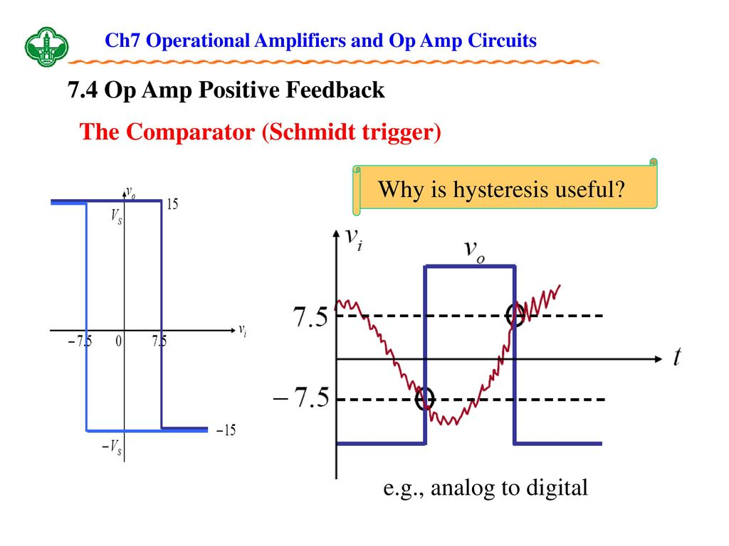 Ch7 Operational Amplifiers And Op Amp Circuits Ppt Download As Comparator Circuit 741