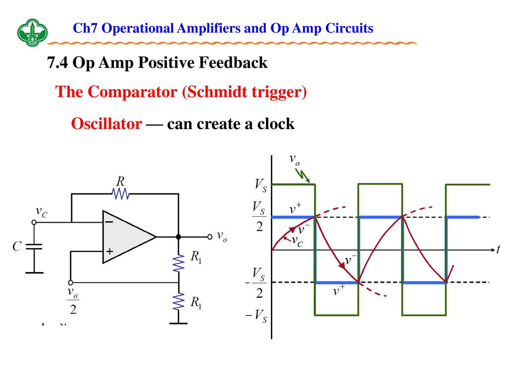 Ch7 Operational Amplifiers And Op Amp Circuits Ppt Download Below This Circuit Creates A Noninverting Comparator With Hysteresis