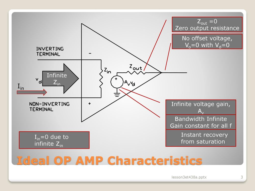 Lesson 3 Operational Amplifier Circuits In Analog Control Ppt Of The Op Circuit Is On Impedance Rc Series Diagram Ideal Amp Characteristics