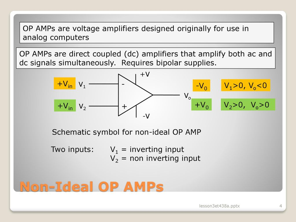 Lesson 3 Operational Amplifier Circuits In Analog Control Ppt Supply Bias Level At Ac The Circuit Looks Like Your Basic Inverting Op Amps Are Voltage Amplifiers Designed Originally For Use Computers