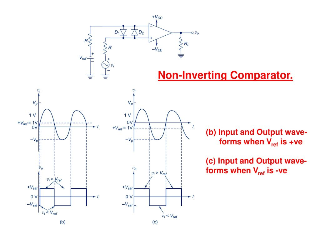 Applications Of Op Amps Ppt Video Online Download Inverting Comparator With Hysteresis Non