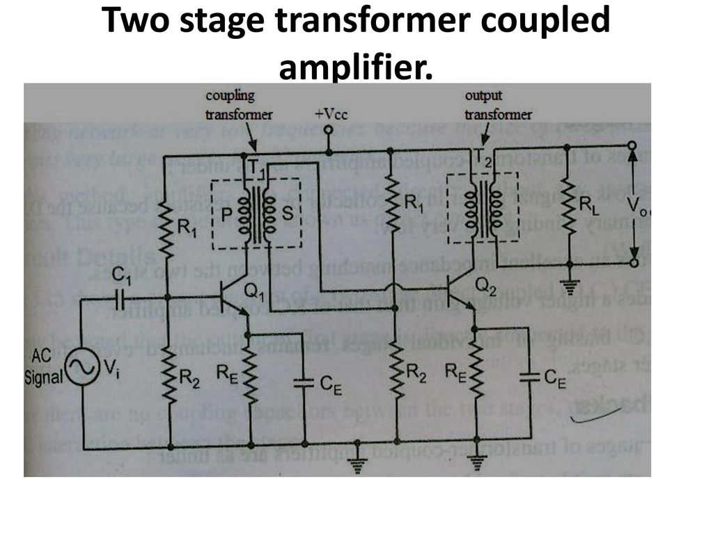 Types Of Coupling In Amplifier Ppt Download Representative Schematic A Currentfeedback Opamp Or 2 Two Stage Transformer Coupled