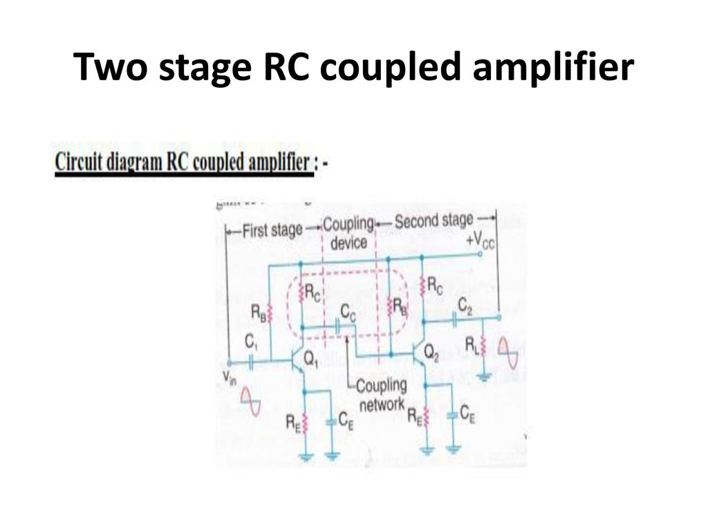 Types Of Coupling In Amplifier Ppt Download Circuit Diagram 7 Two Stage Rc Coupled