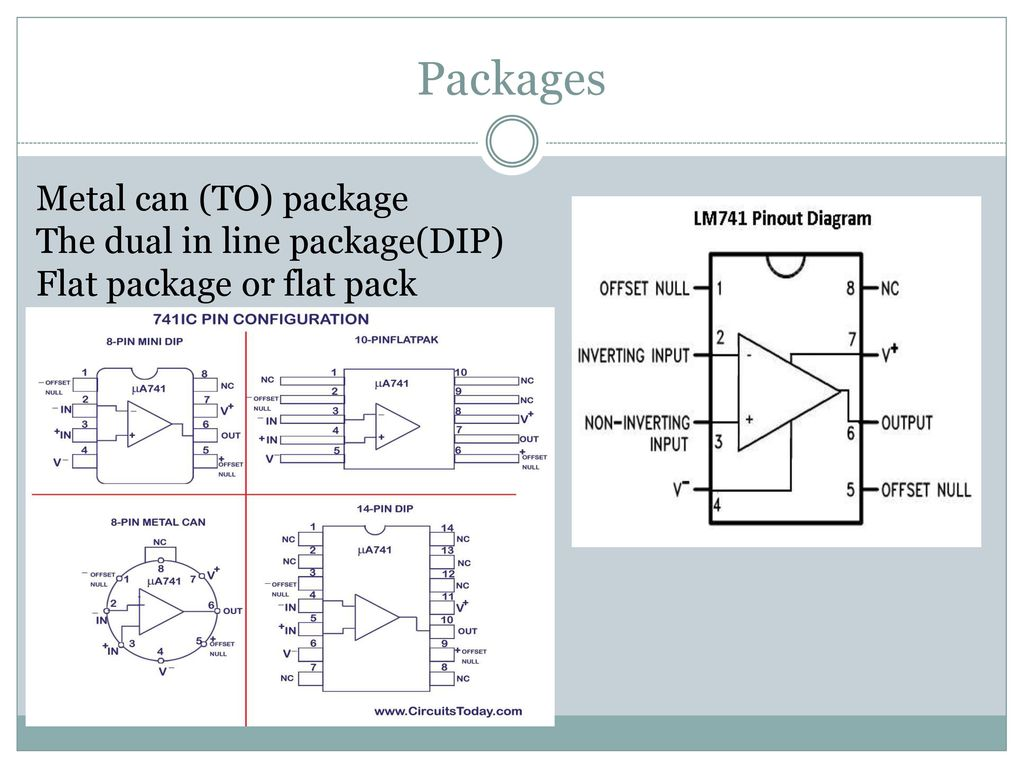 Operational Amplifier Ppt Download Opamp Offset Null 3 Packages