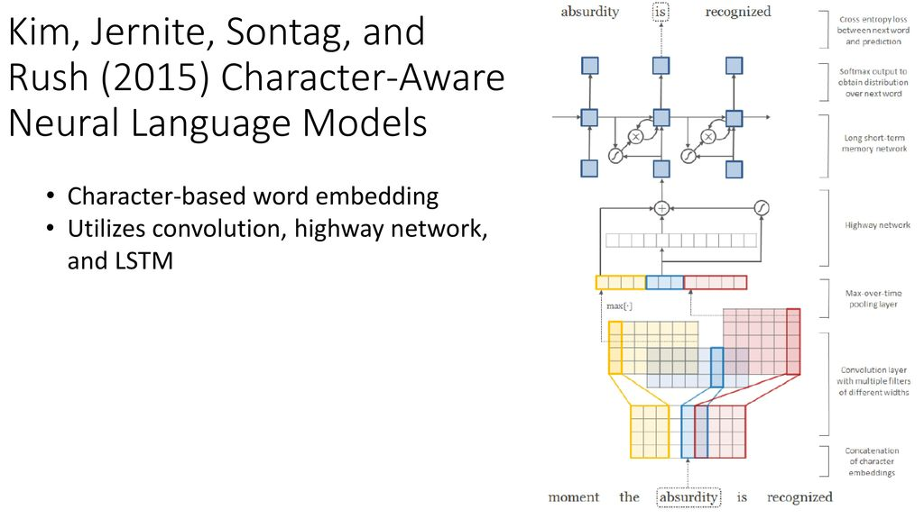 Natural Language Processing - ppt video online download