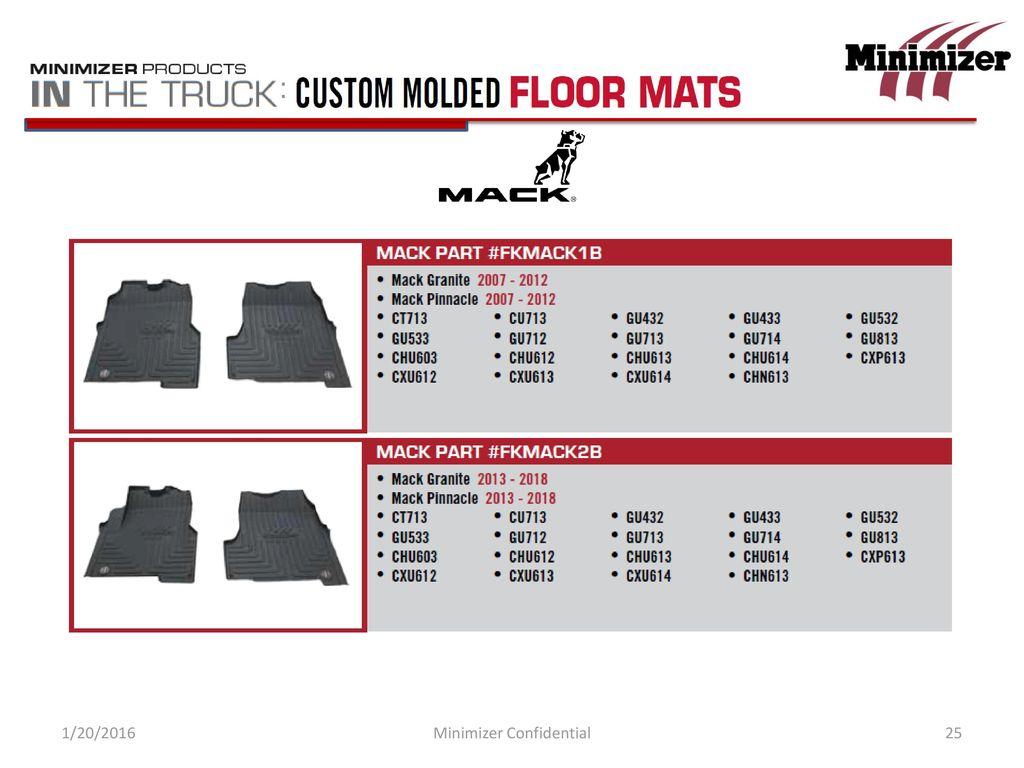 Mack Umodel Wiring Diagram on