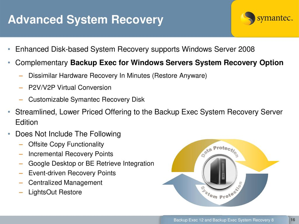 System and Data Backup and Restore Solutions Presented by