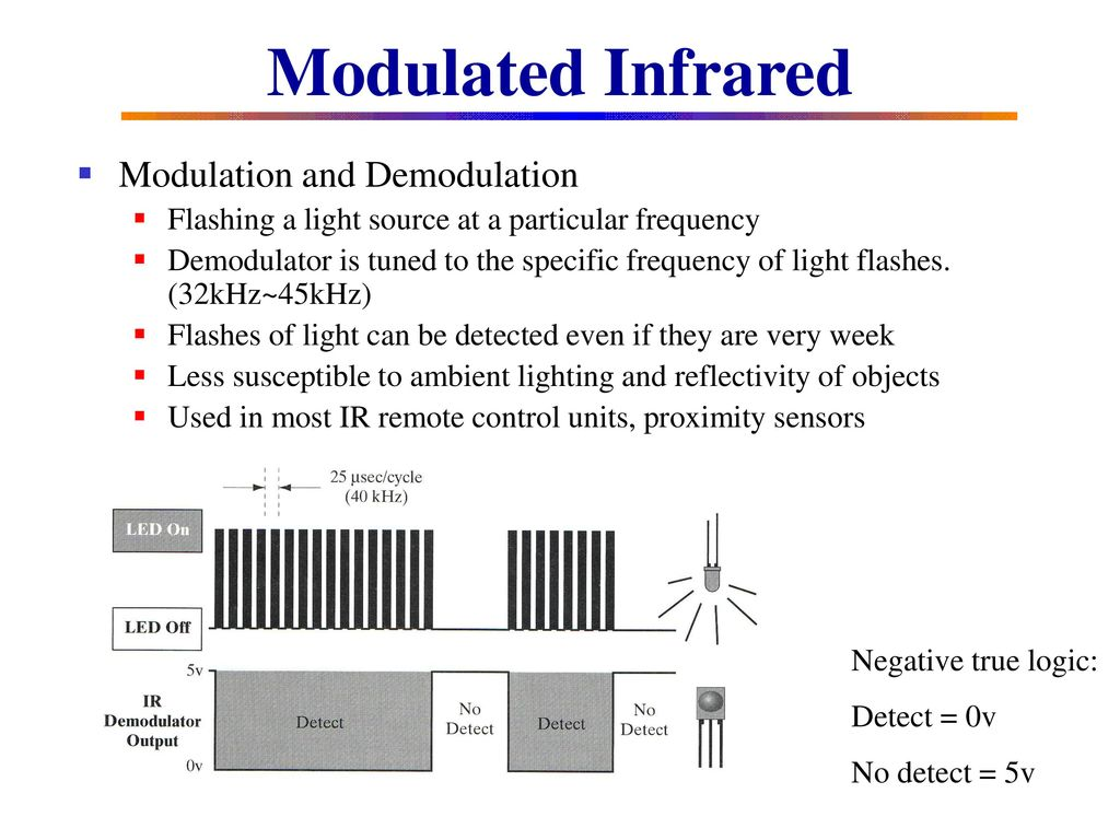 Robot Sensing And Sensors Ppt Download It Turns Out That An Infrared Proximity Switch Sensor Can Be Used To Modulated Modulation Demodulation 30 Ir Applications
