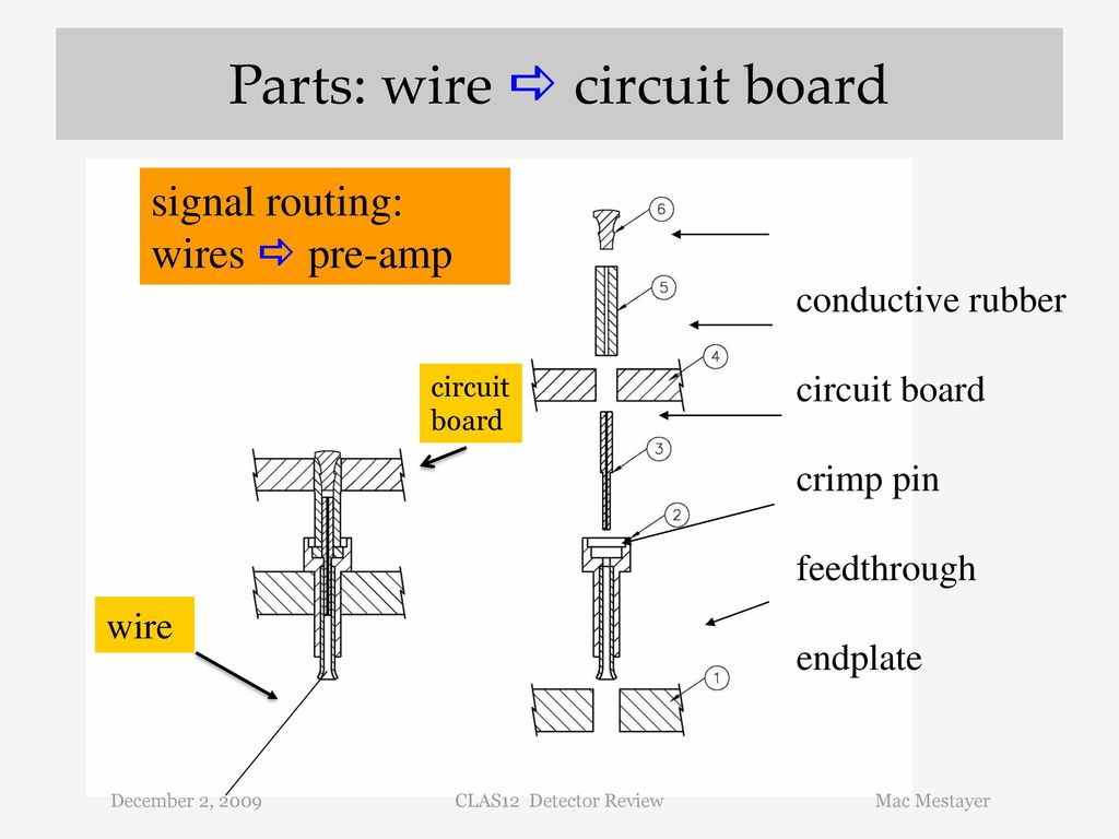 Charged Particle Tracking for CLAS12 - ppt video online download