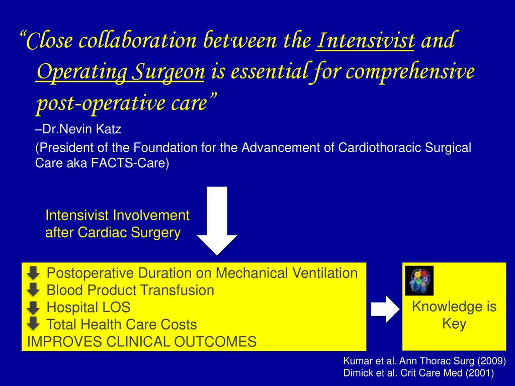 Care Of The Post Operative Heart Patient Ppt Download