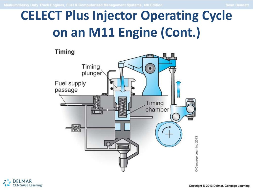 M11 Engine Diagram | Wiring Library