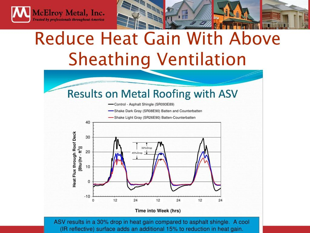 Using 138T Standing Seam Metal Roof in Shingle Recover