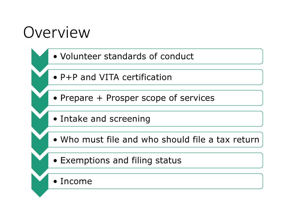 Basic A Introduction To Vita Tax Year Ppt Download