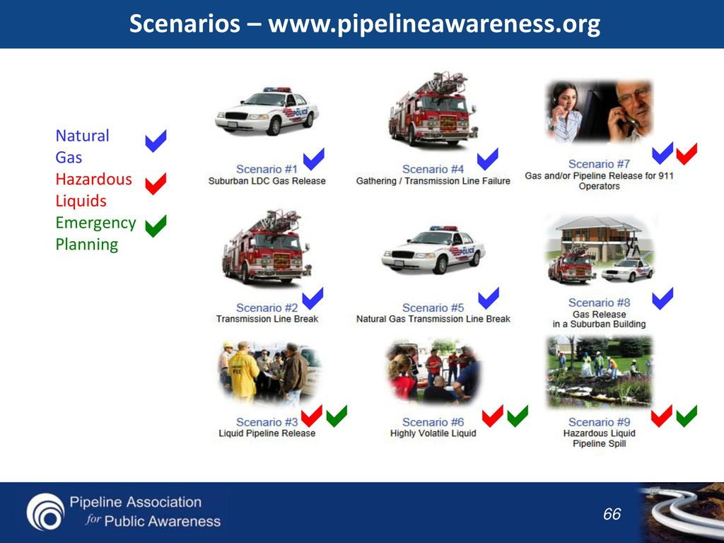 Pipeline Emergency Response - ppt download