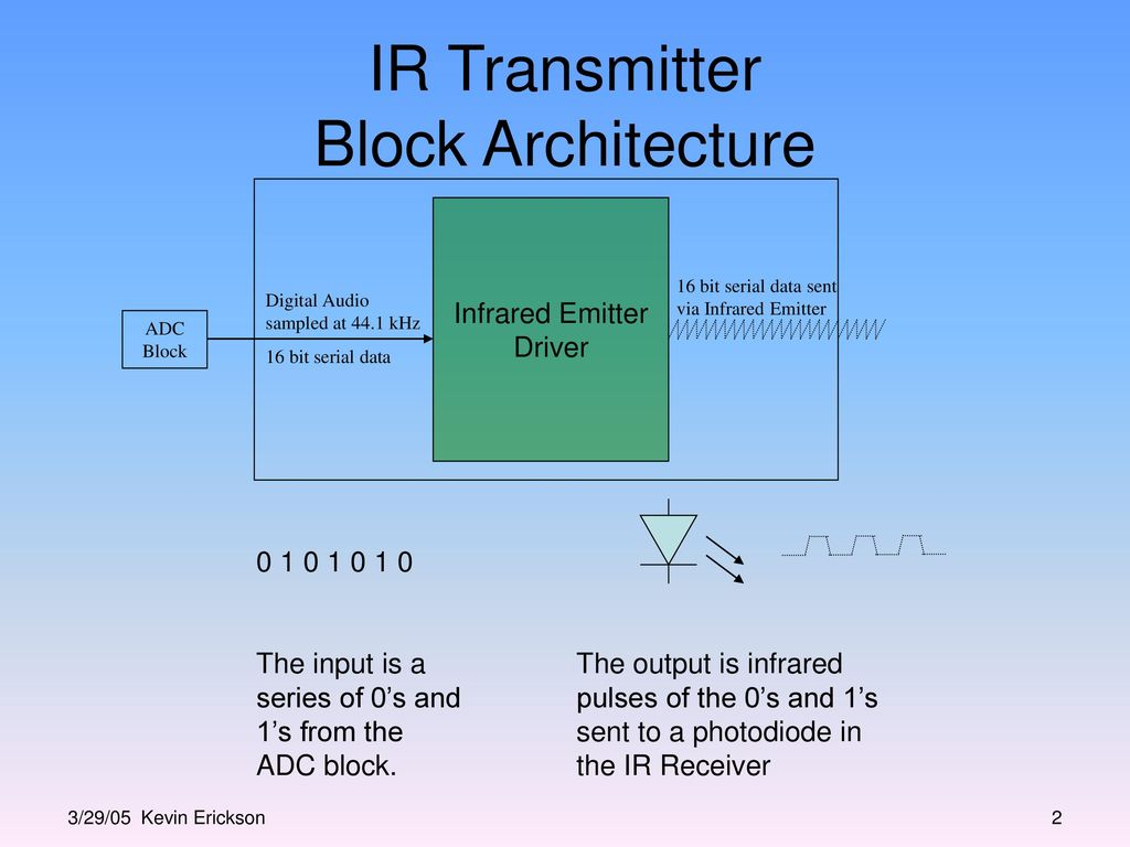 Infrared Transmitter And Receiver Block Design Ppt Video Online The Previous Circuit Makes It Work As An We Can Ir Architecture