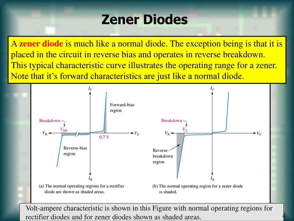 Special Purpose Diodes Ppt Download Circuit In Addition Led Light Emitting Diode Further Rectifier Zener