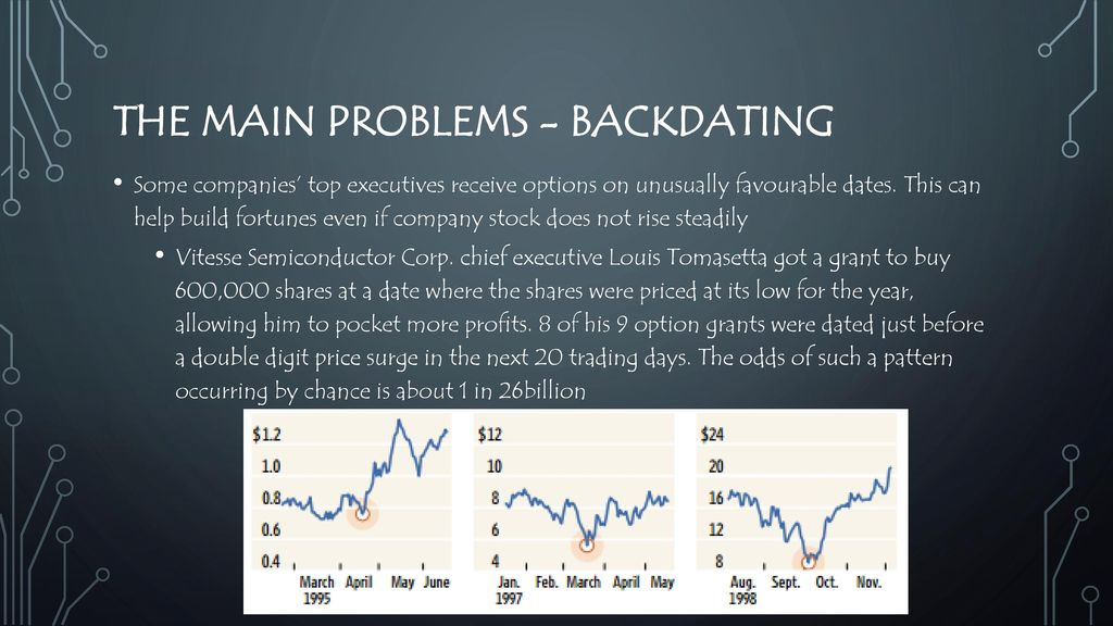 Backdating stock options private company
