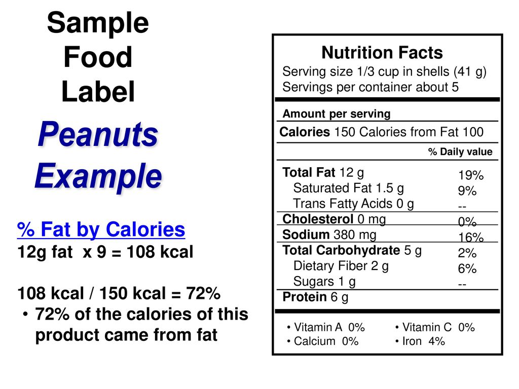 food package labels module ppt download