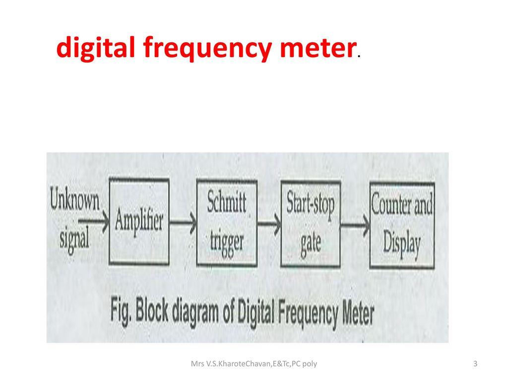 Mrs Vskharotechavanetcpc Poly Ppt Video Online Download Lcr Q Meter Block Diagram