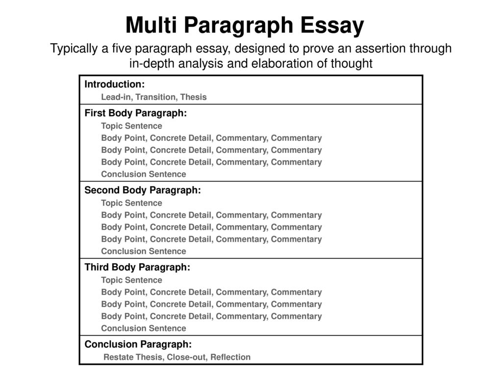 Palos Verdes High School Writing Program  Ppt Download  Multi Paragraph  Macbeth Essay Thesis also A Modest Proposal Essay Topics  Writing Service From