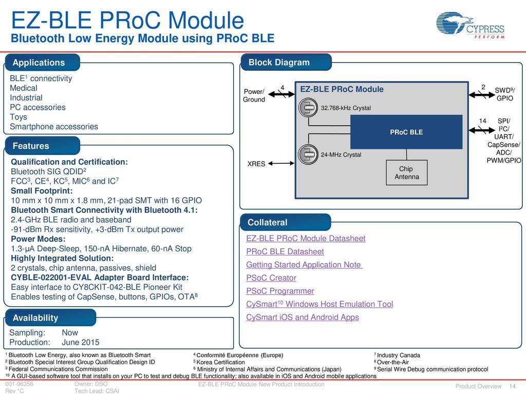 New Product Introduction Ez Ble Proc Module Easy Bluetooth Block Diagram Low Energy Using