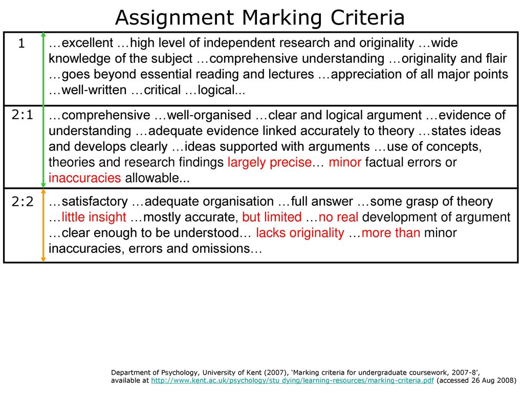 coursework marking criteria Mark criteria 5 excellently presented + full specification + credible to implement the coursework report should normally be written in the third person and contain the following: title.