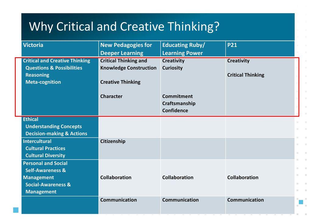 behavioral psychology questions