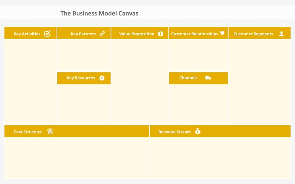Strategic template business create deliver capture value model the business model canvas flashek Image collections