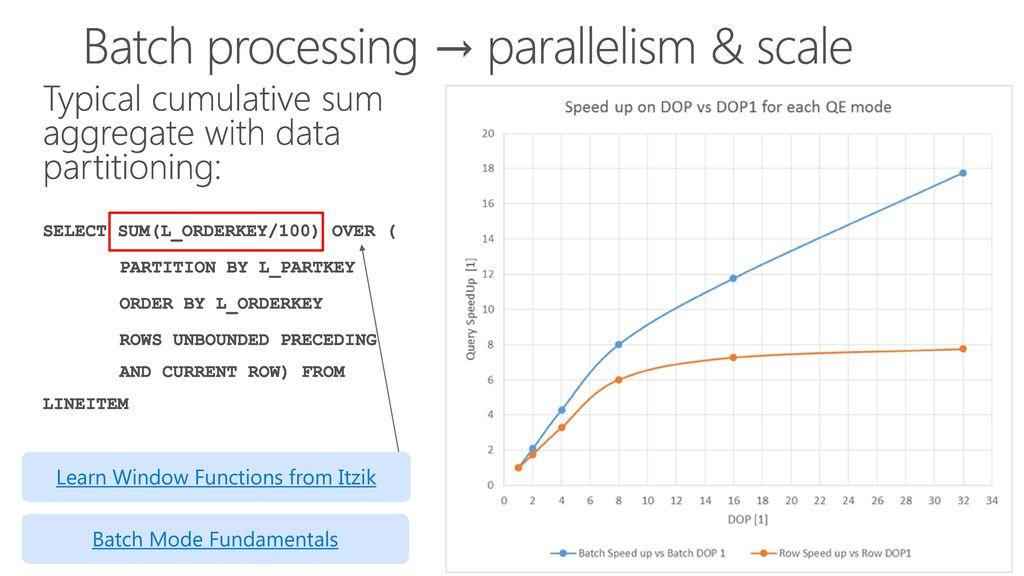 SQL Server 2016 It Just Runs Faster - ppt download
