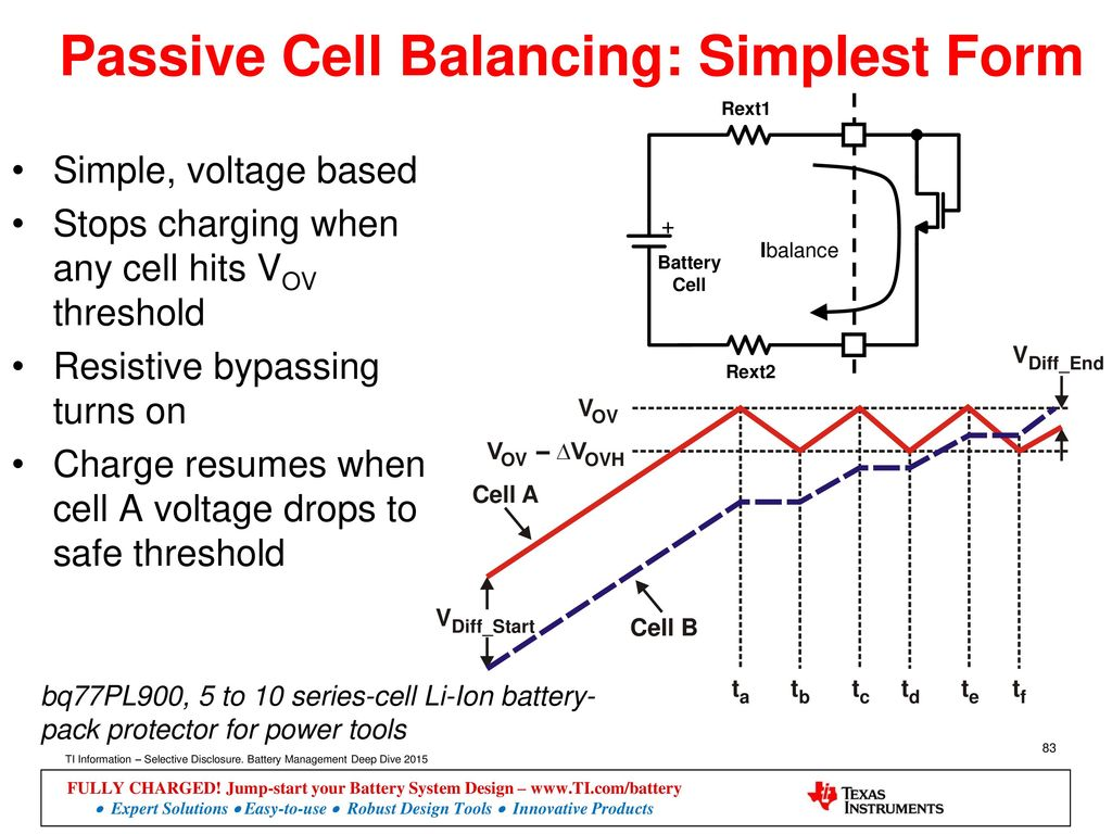 Introduction To Battery Fuel Gauges And Algorithms Ppt Download Simplest Singlecell Supercap Charging Circuit Passive Cell Balancing Form