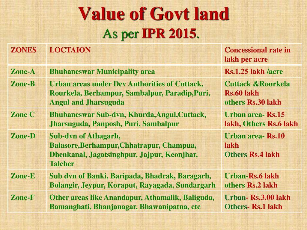 Land Acquisition Process & Procedure - ppt download