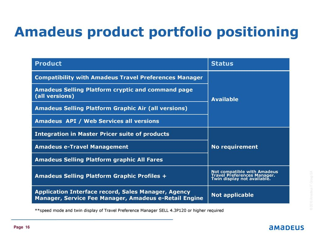 Amadeus Air preferences - ppt download