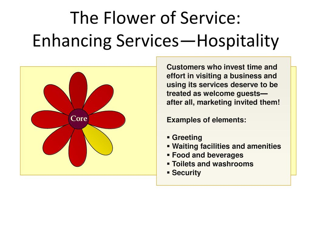 The Flower of Service: Enhancing Services—Hospitality