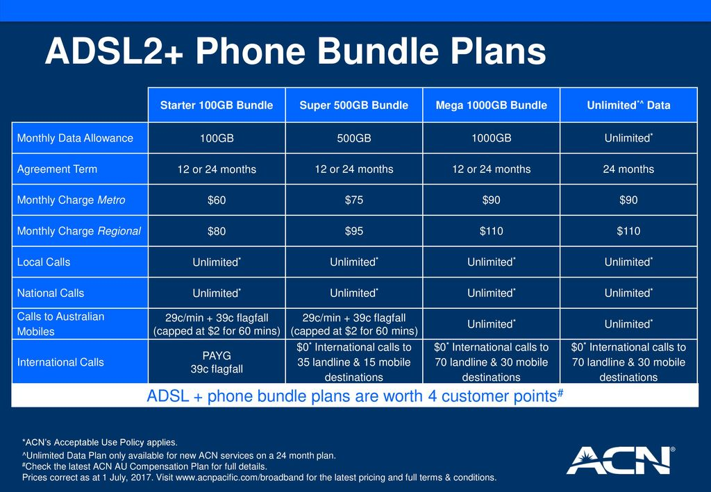 ACN Product Overview Broadband Australia - ppt download