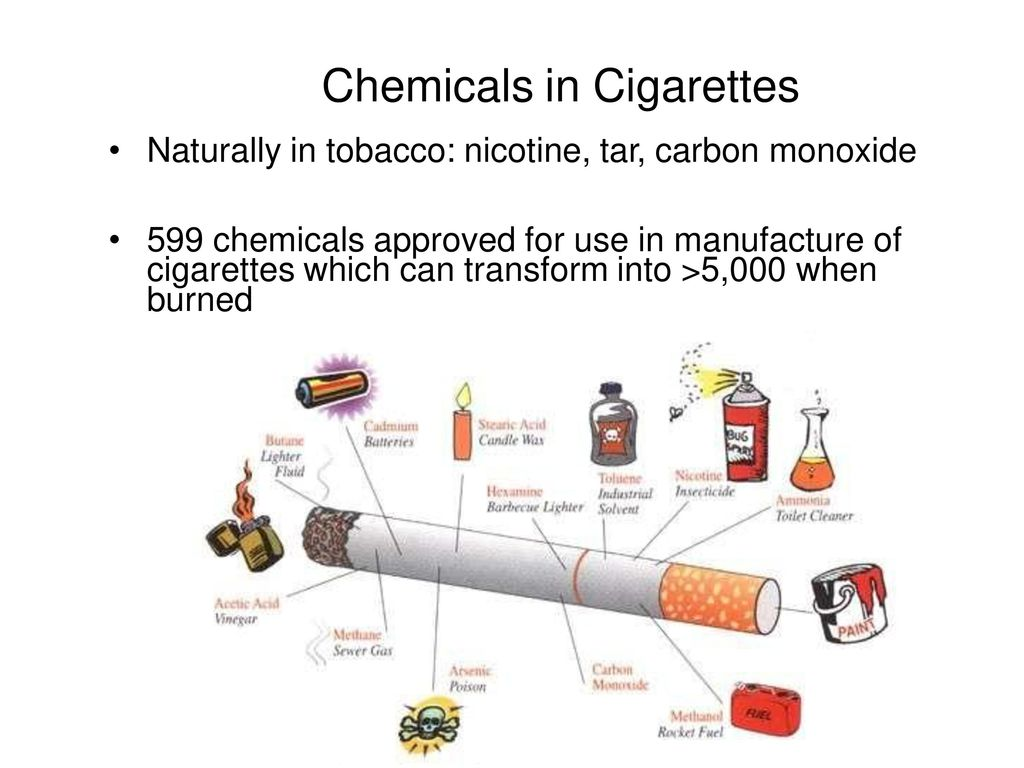 5 Chemicals In Cigarettes
