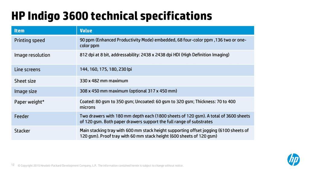 HP Indigo 3600 Digital Press Product Presentation - ppt download