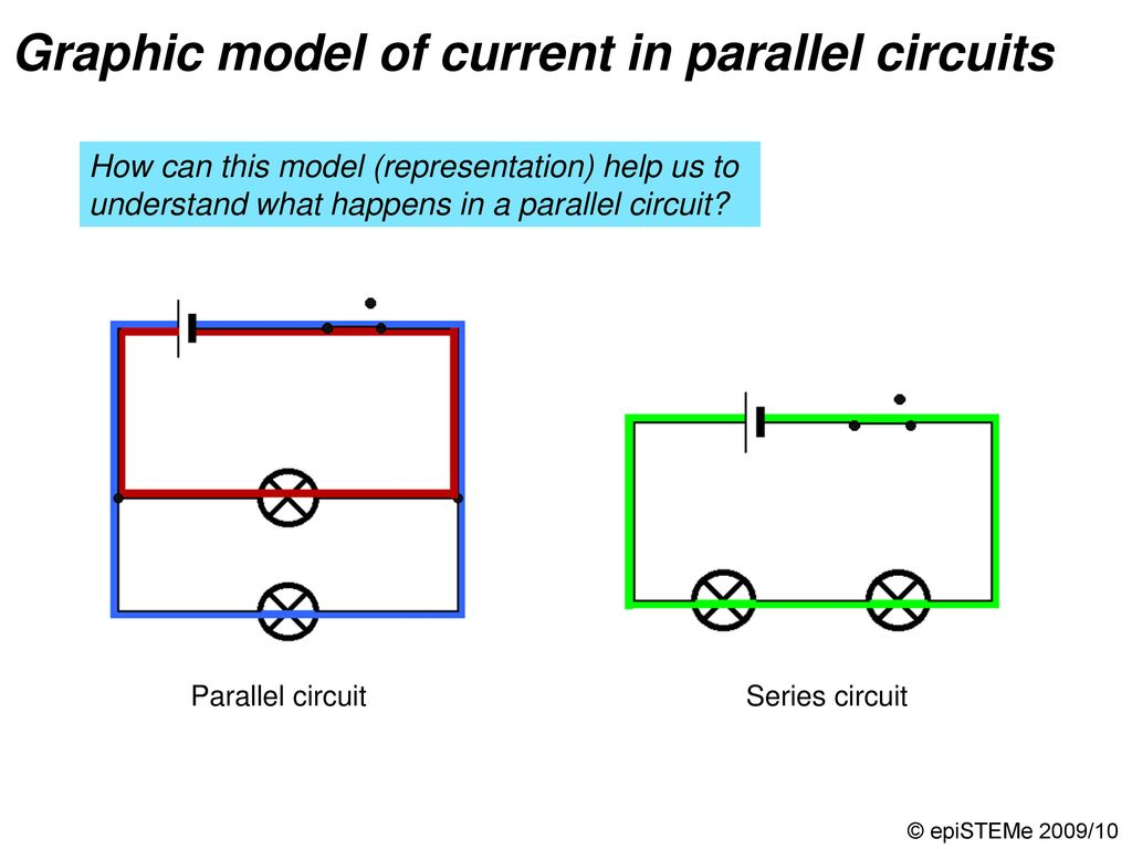 Four Circuits Draw A Line From Each Electrical Circuit To The Parallel And Series Graphic Model Of Current In Continued