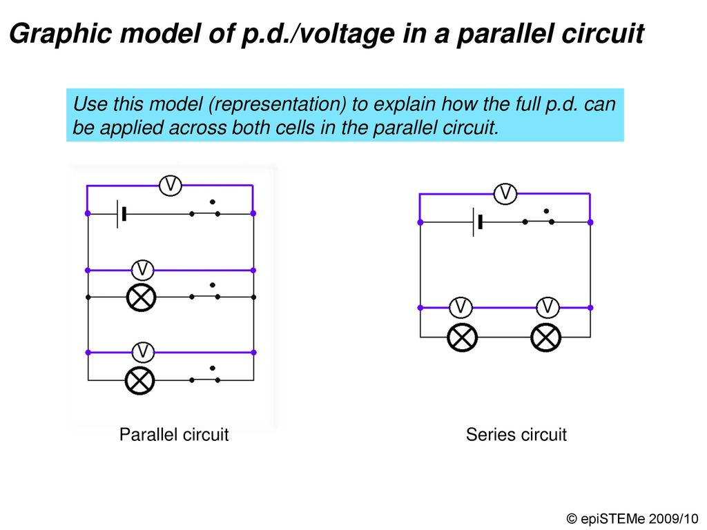 Four Circuits Draw A Line From Each Electrical Circuit To The Explain Series And Parallel Summarising Key Ideas About