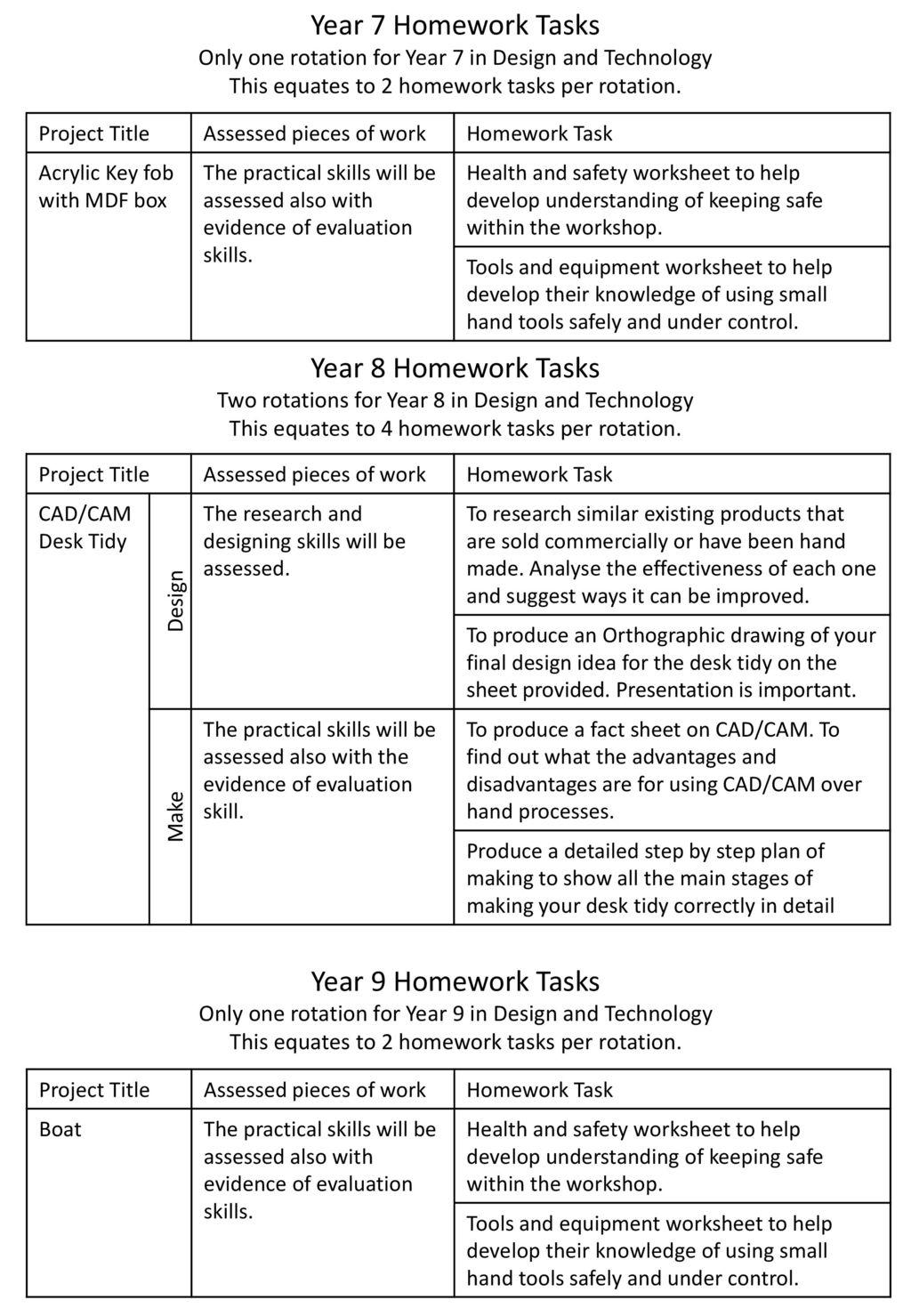 dissertation examples in marketing vitae