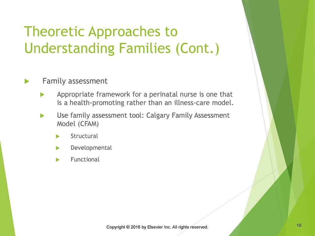 calgary family assessment