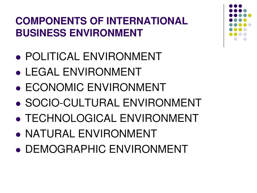 cultural environment of international business