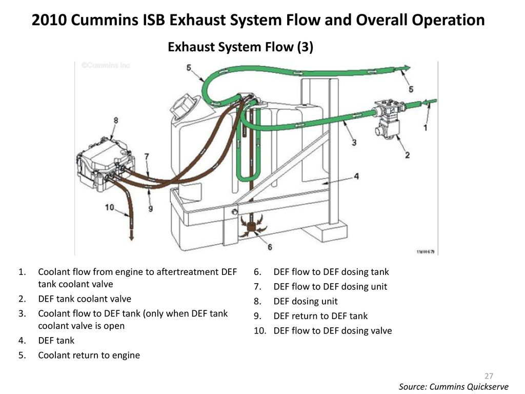 8 3l mins Wiring Diagram | Wiring Diagram
