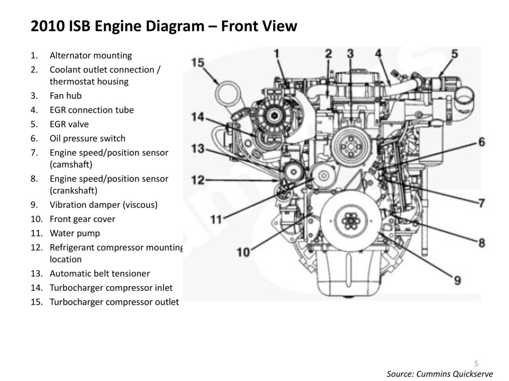 Isb 170 Hp Wiring Diagram - Wiring Diagrams List