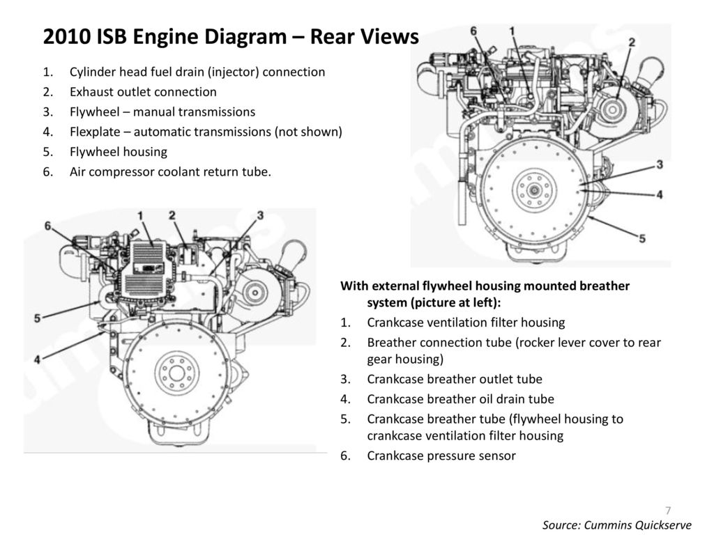 2010 isb engine diagram – rear views