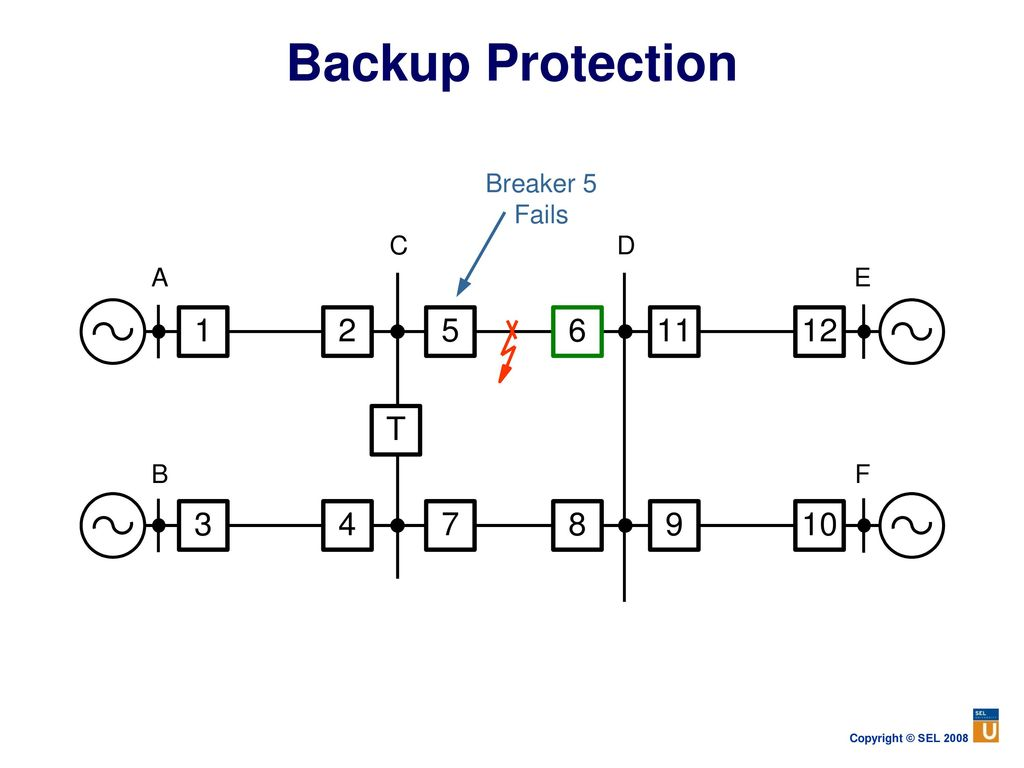 Power System Protection Fundamentals Ppt Download Disconnecting Circuit Breaker Dcb With Fibre Optic Current Sensor 25 Backup To Increase The