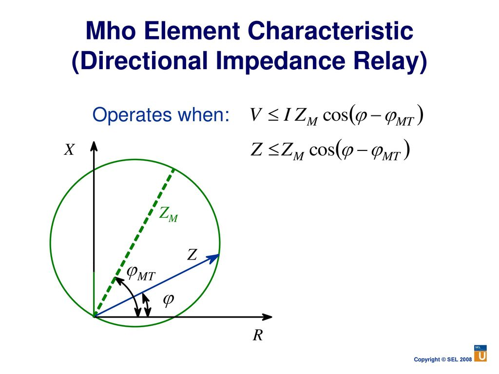 Power System Protection Fundamentals Ppt Download Electrical Directional Relay Mho Element Characteristic Impedance