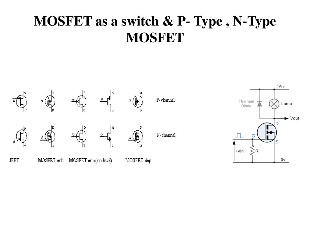 Ultra Fast Acting Electronic Circuit Breaker Ppt Download Fet Overload Current Trip 12 Mosfet As A Switch P Type N